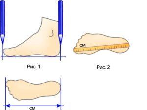 измерение ноги ребенка